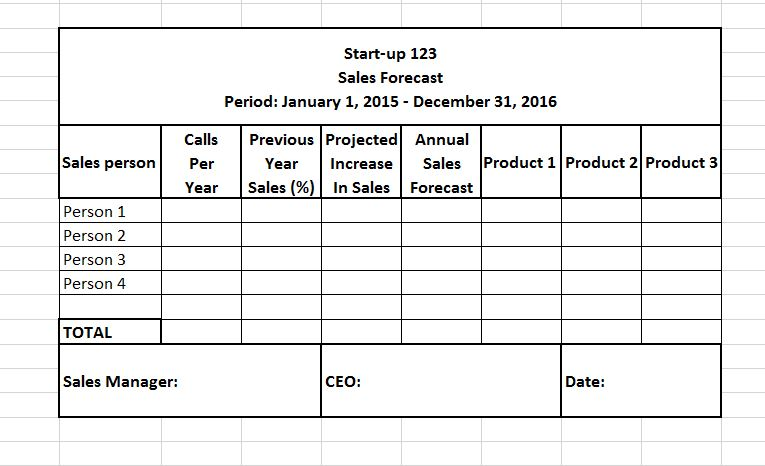 strategic sales plan examples
