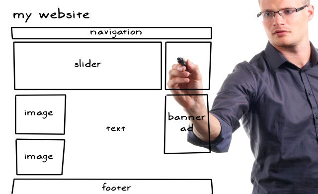 What makes a good business plan uk