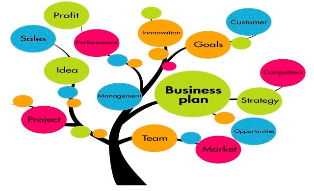 Types Of Market Research To Plan Your Business  StartupsCoUk