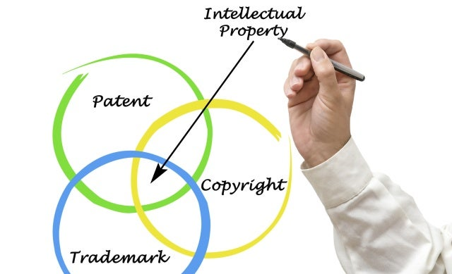 Intellectual property categories explained