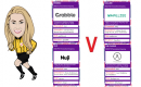 World Cup for start-ups Group D Results (Referee: Holly Tucker)