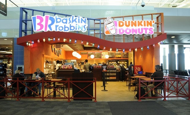 Dunkin donuts business plan