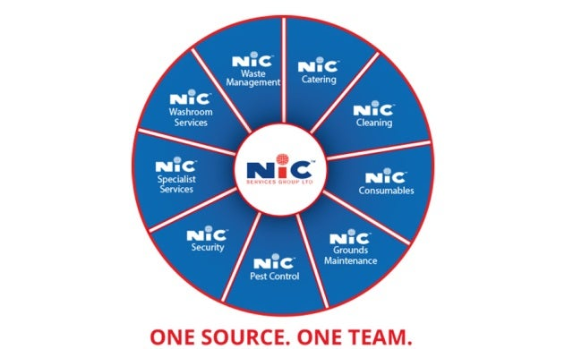 NIC Services Group brings year to an end with four new franchisees