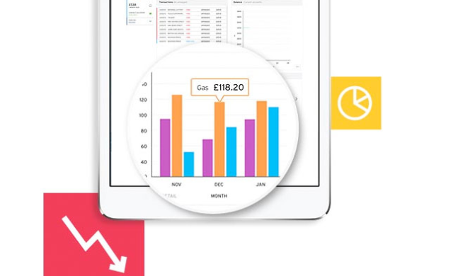 Boost for fintech sector as Money Dashboard raises additional £2.5m