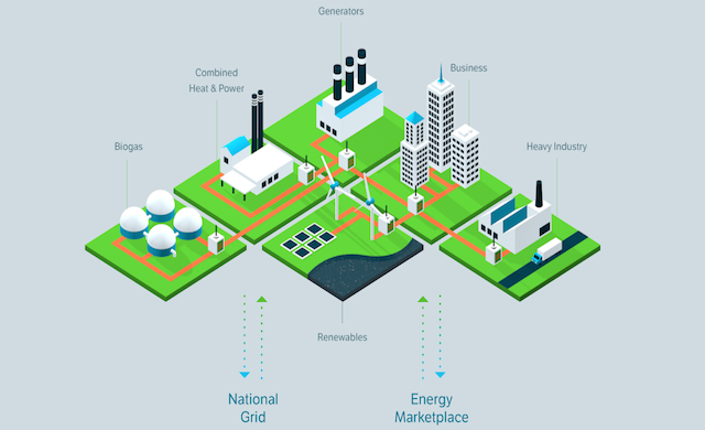 """Limejump closes £1.4m to """"disrupt"""" UK energy market"""
