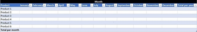 Example sales forecast - How to create a cashflow forecast edit
