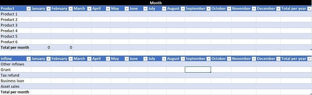 Example cash inflows forecast - How to create a cashflow forecast