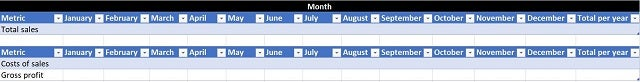 Example gross profit forecast - How to create a cashflow forecast