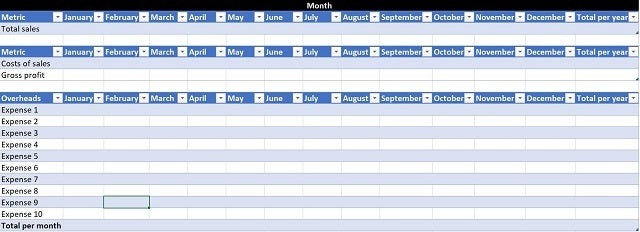 Example gross profit + overheads forecast - How to create a cashflow forecast