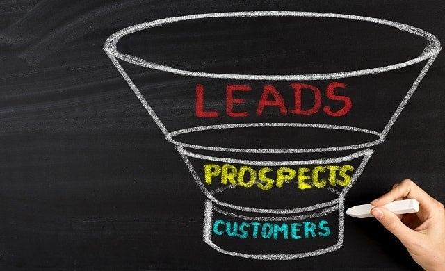 Sales funnel generating sales leads