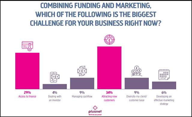 Plusnet Pioneers survey graphic