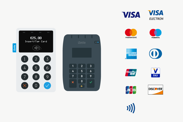 izettle cards supported