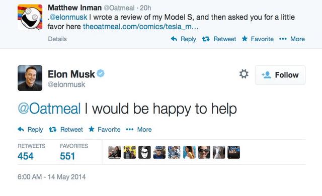 Twitter influencers Elon Musk
