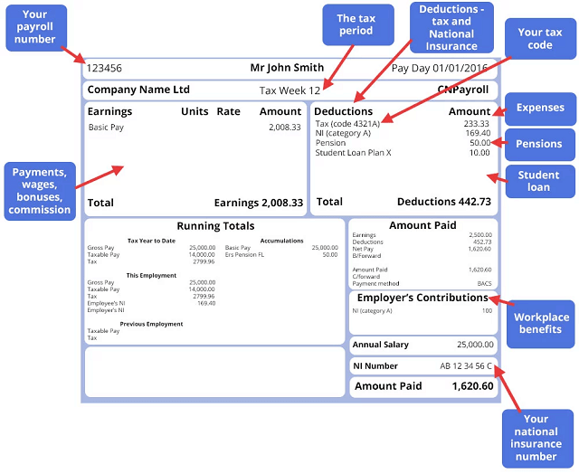 Example payslip