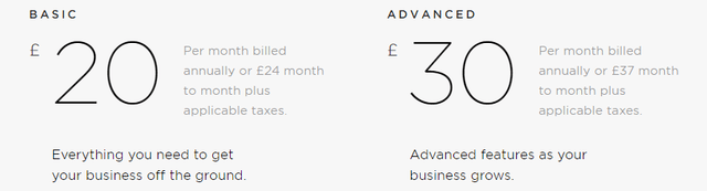 squarespace business pricing