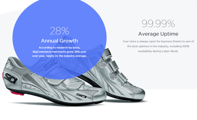 bigcommerce_growth