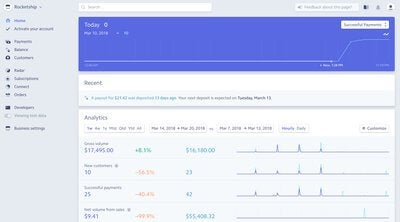 Stripe Dashboard