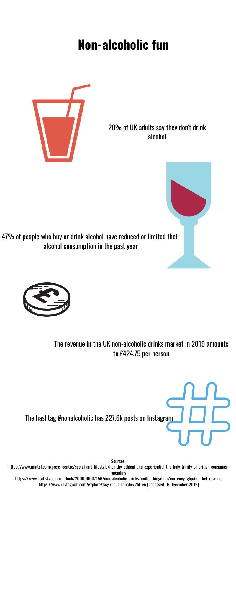 non alcoholic lifestyle
