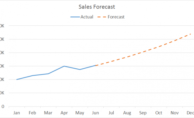sales-forecast-graph