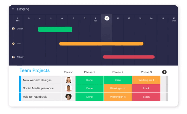 monday.com project management software