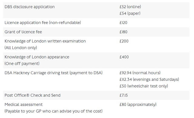 taxi driver licence costs