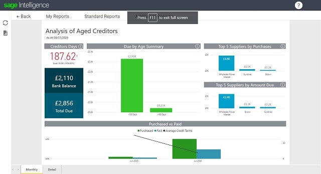 Sage Business Cloud Accounting Intelligence reporting