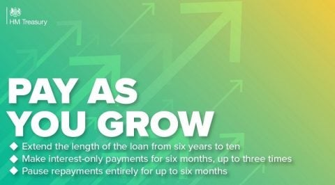 Bounce back loan repayments extended
