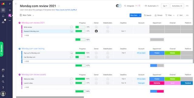monday.com review 2021