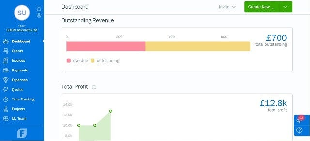 Freshbooks review dashboard