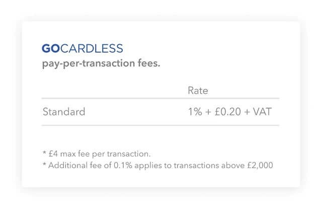 Quickbooks review GoCardless fees
