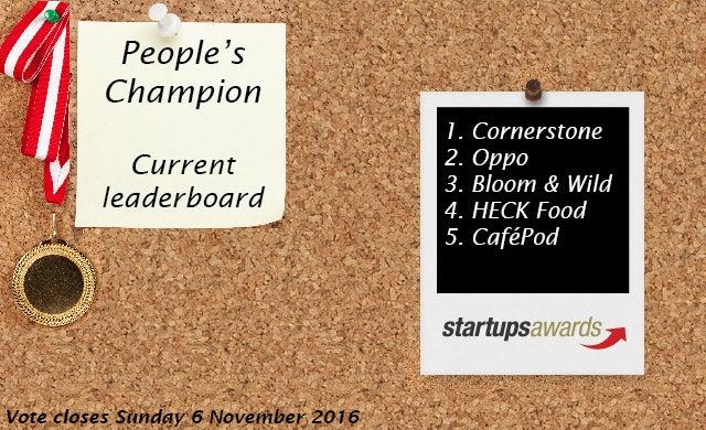 Startups Awards 2016 Peoples Champion Leaderboard