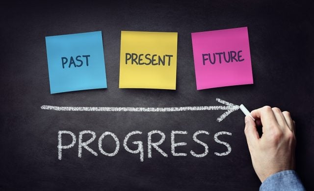 Past present and future progress timeline