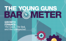 Growth Finance Young Guns Barometer