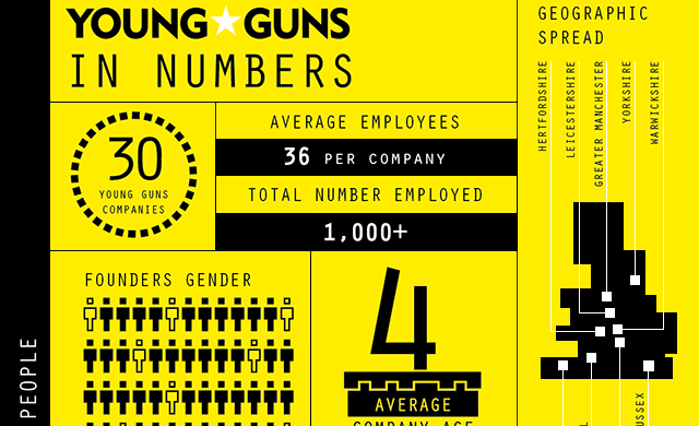 Young-Guns-2014-in-numbers